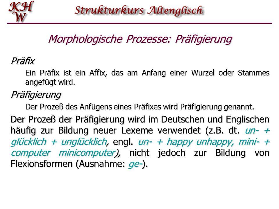 Morphologische Prozesse: Präfigierung Präfix Ein Präfix ist ein Affix, das am Anfang einer Wurzel oder Stammes angefügt wird. Präfigierung Der Prozeß