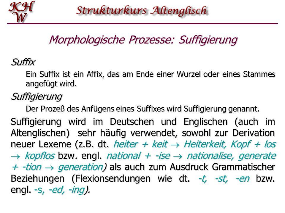 Morphologische Prozesse: Suffigierung Suffix Ein Suffix ist ein Affix, das am Ende einer Wurzel oder eines Stammes angefügt wird. Suffigierung Der Pro