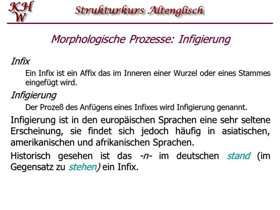 Morphologische Prozesse: Infigierung Infix Ein Infix ist ein Affix das im Inneren einer Wurzel oder eines Stammes eingefügt wird. Infigierung Der Proz