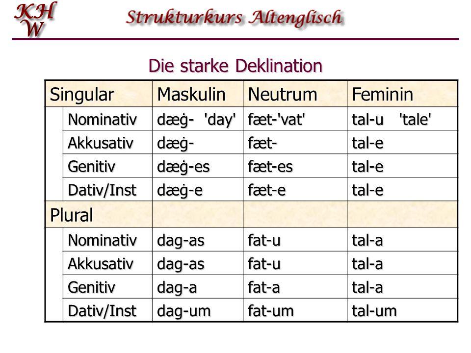 Die starke Deklination SingularMaskulinNeutrumFeminin Nominativ dæġ-'day' fæt-'vat' tal-u'tale' Akkusativdæġ-fæt-tal-e Genitivdæġ-esfæt-estal-e Dativ/