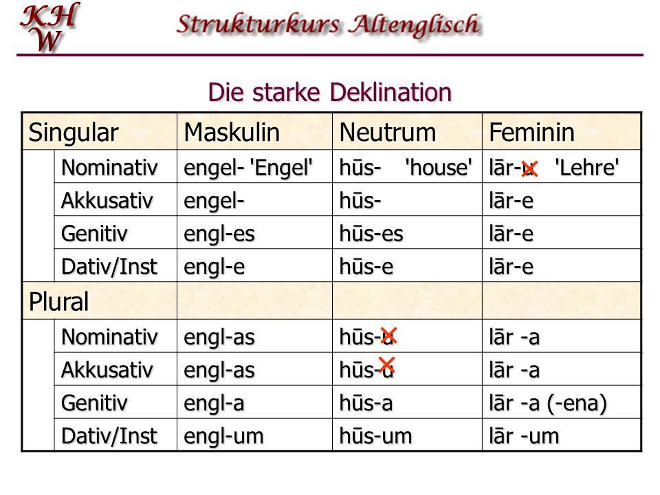Die starke Deklination SingularMaskulinNeutrumFeminin Nominativ engel-'Engel' hūs-'house' lār-u'Lehre' Akkusativengel-hūs-lār-e Genitivengl-eshūs-eslā