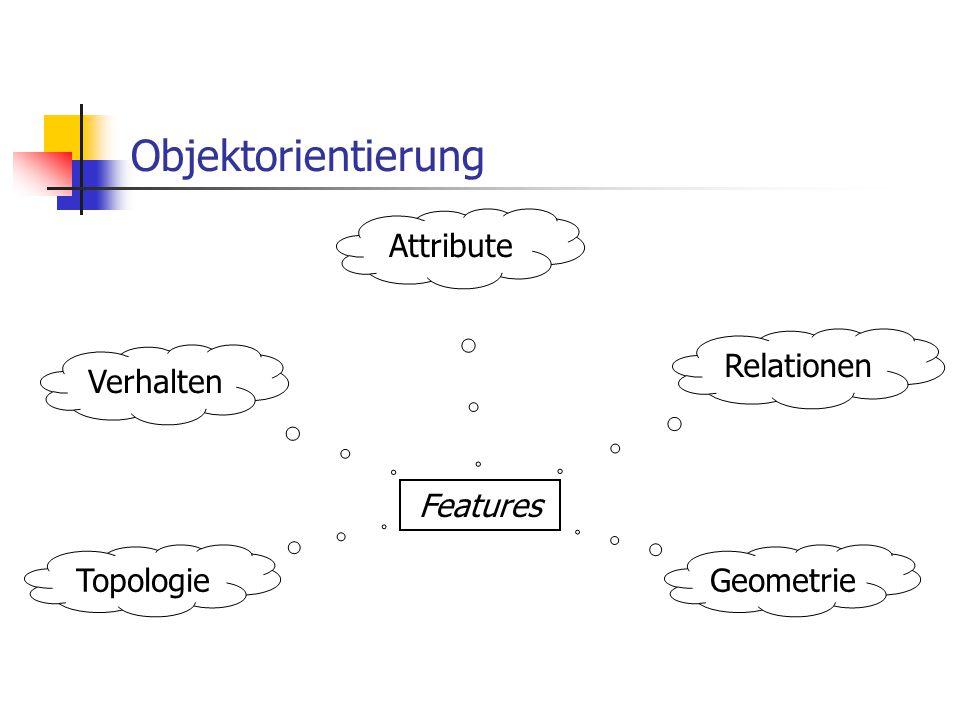 Objektorientierung Features Geometrie Attribute Verhalten Relationen Topologie