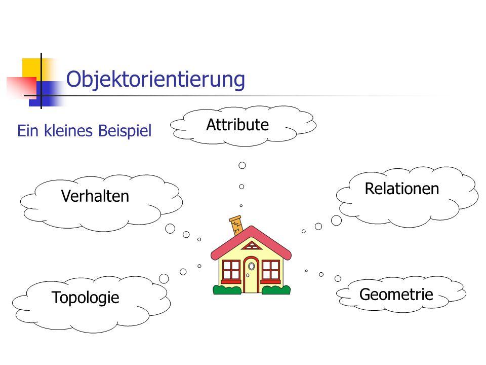 Objektorientierung Ein kleines Beispiel Geometrie Attribute Relationen Verhalten Topologie