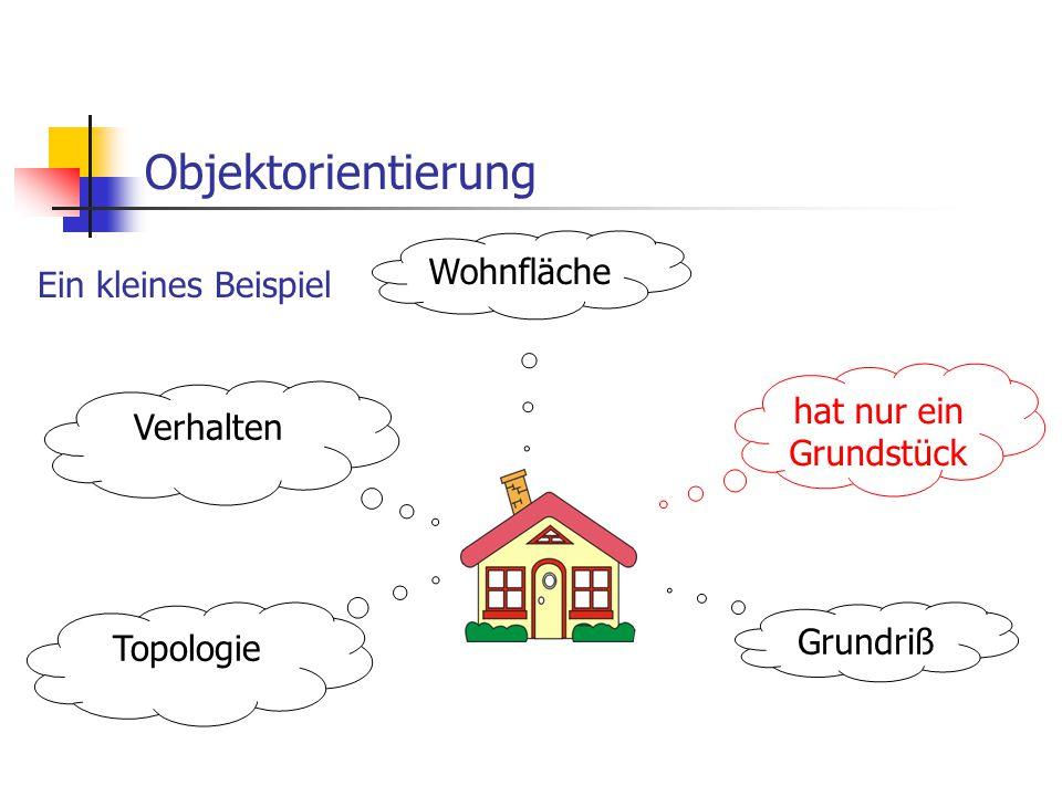 Objektorientierung Ein kleines Beispiel Grundriß Wohnfläche hat nur ein Grundstück Verhalten Topologie