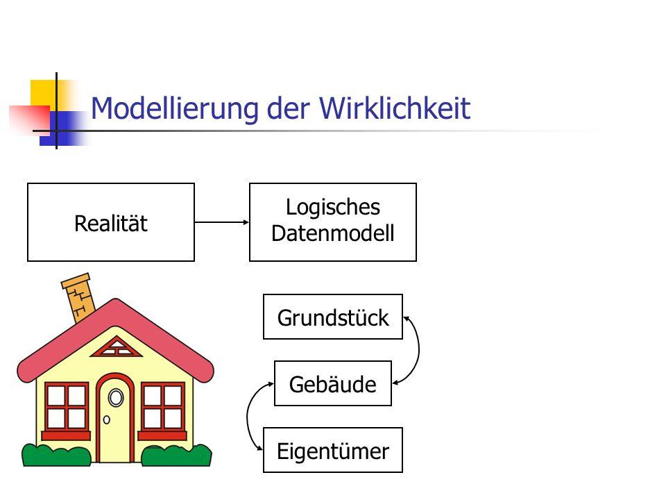Modellierung der Wirklichkeit Realität Logisches Datenmodell Grundstück Gebäude Eigentümer