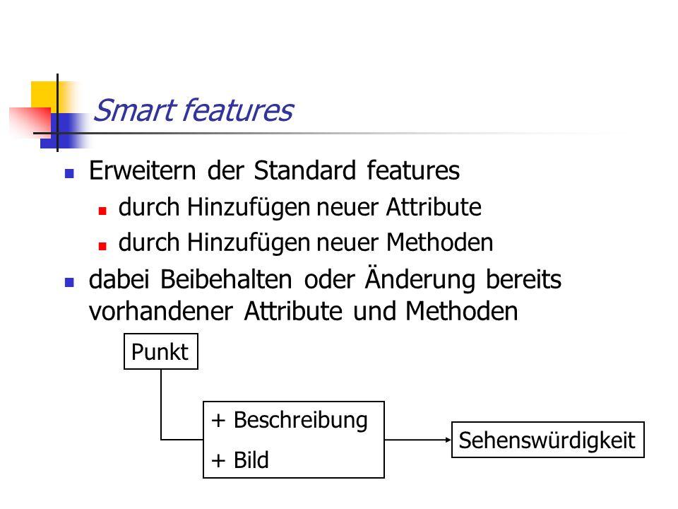 Smart features Erweitern der Standard features durch Hinzufügen neuer Attribute durch Hinzufügen neuer Methoden dabei Beibehalten oder Änderung bereit