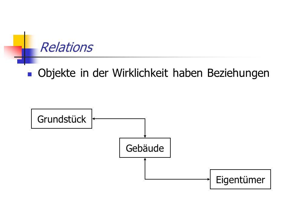 Relations Objekte in der Wirklichkeit haben Beziehungen Grundstück Gebäude Eigentümer