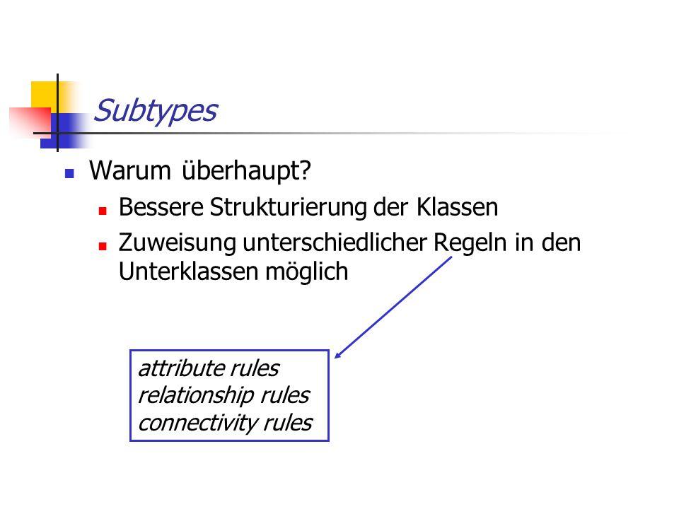 Subtypes Warum überhaupt? Bessere Strukturierung der Klassen Zuweisung unterschiedlicher Regeln in den Unterklassen möglich attribute rules relationsh