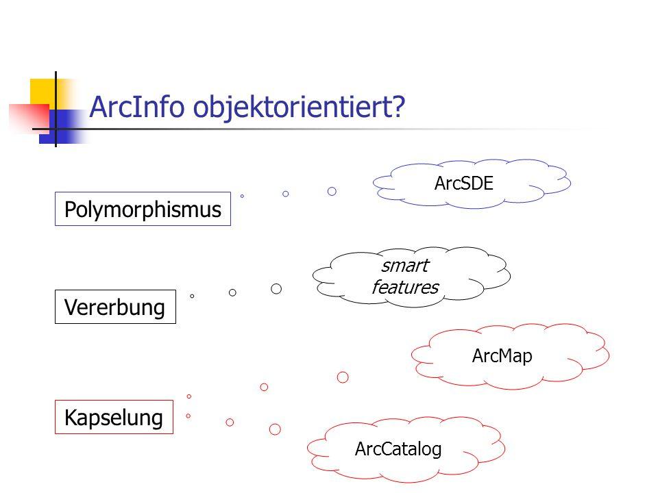 ArcInfo objektorientiert? Polymorphismus Vererbung Kapselung smart features ArcCatalog ArcMap ArcSDE