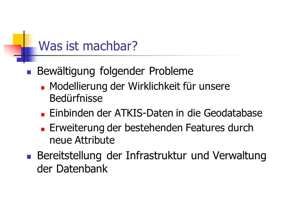Was ist machbar? Bewältigung folgender Probleme Modellierung der Wirklichkeit für unsere Bedürfnisse Einbinden der ATKIS-Daten in die Geodatabase Erwe