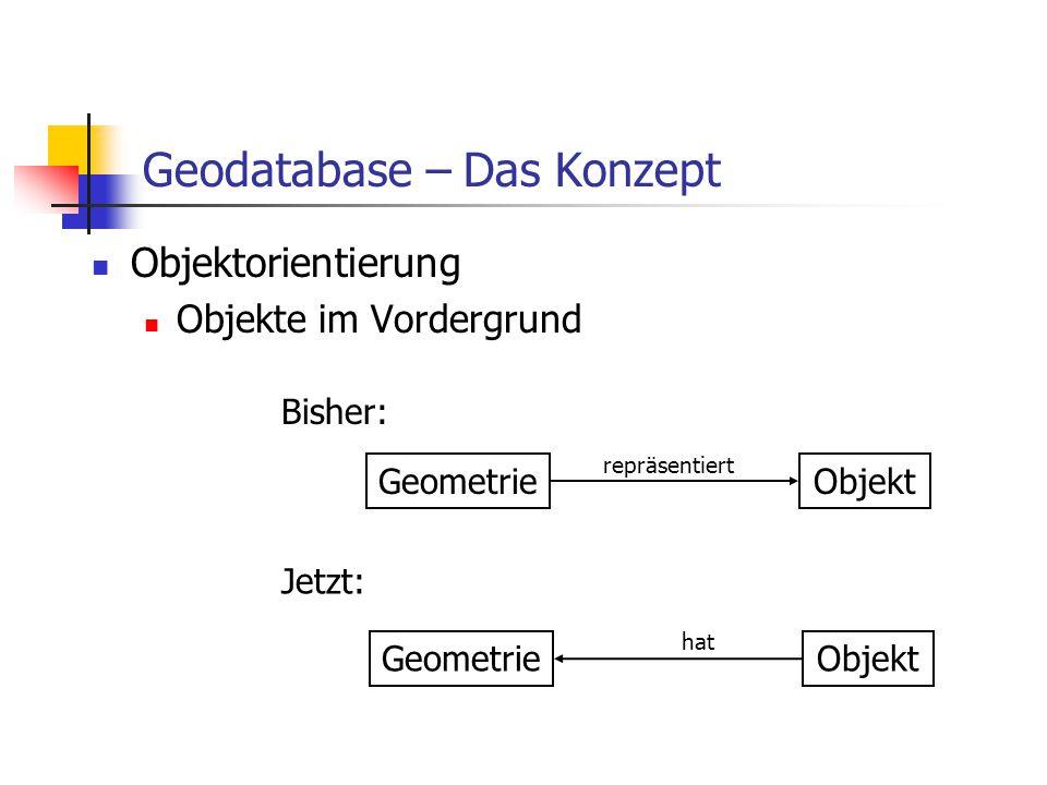 Geodatabase – Das Konzept GeometrieObjekt repräsentiert Bisher: GeometrieObjekt hat Jetzt: Objektorientierung Objekte im Vordergrund