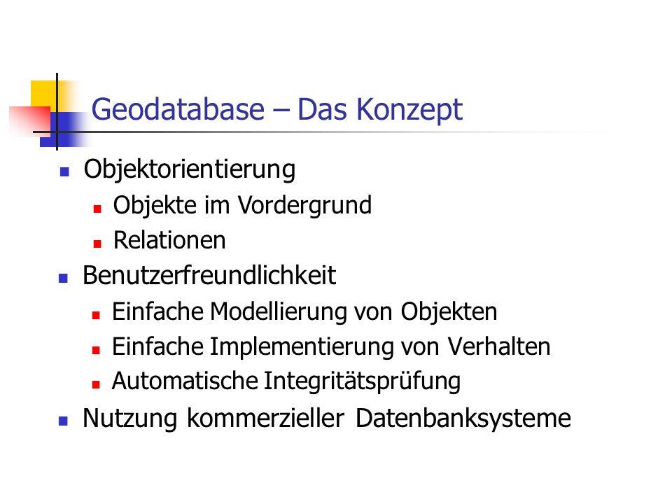 Geodatabase – Das Konzept Einfache Modellierung von Objekten Einfache Implementierung von Verhalten Automatische Integritätsprüfung Nutzung kommerziel