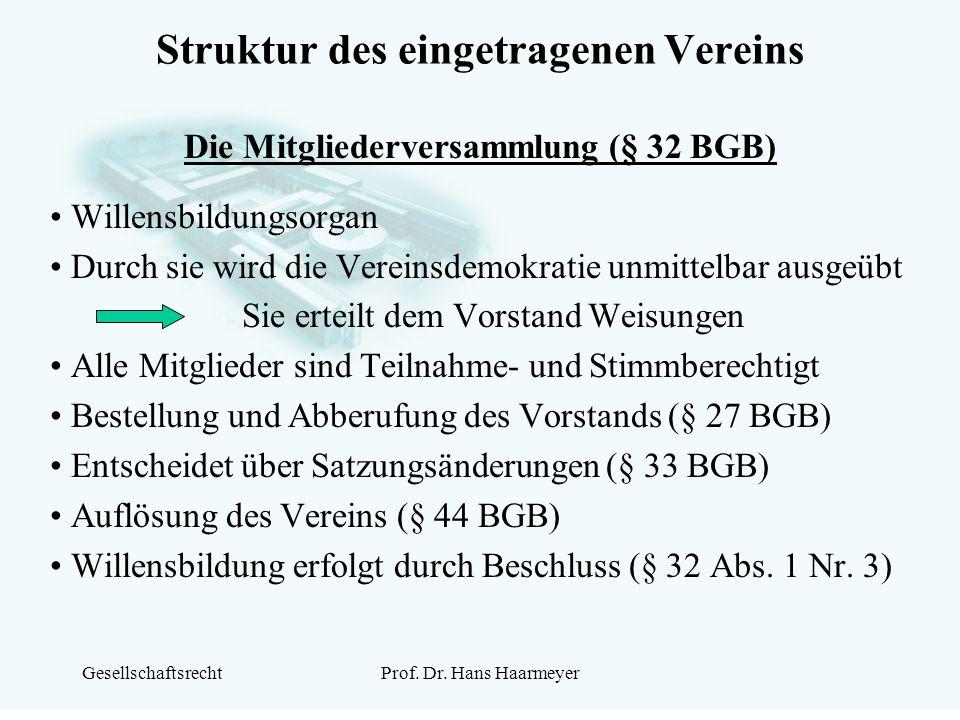 GesellschaftsrechtProf. Dr. Hans Haarmeyer Struktur des eingetragenen Vereins Die Mitgliederversammlung (§ 32 BGB) Willensbildungsorgan Durch sie wird