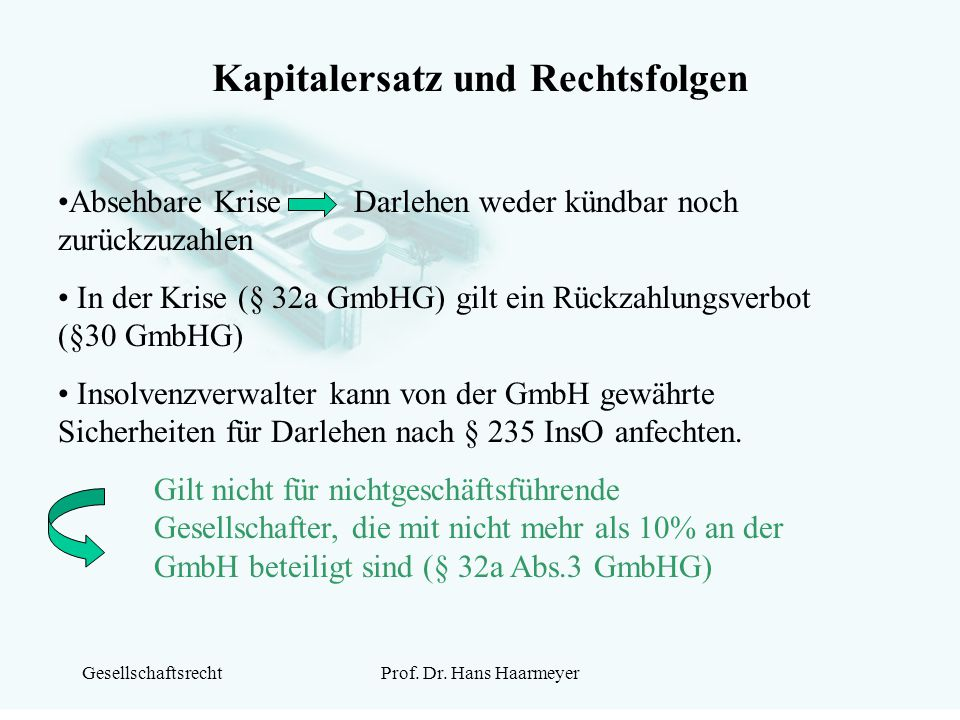 GesellschaftsrechtProf. Dr. Hans Haarmeyer Kapitalersatz und Rechtsfolgen Absehbare Krise Darlehen weder kündbar noch zurückzuzahlen In der Krise (§ 3