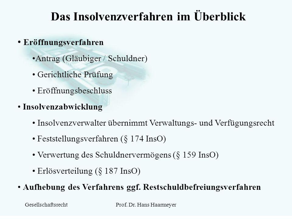 GesellschaftsrechtProf. Dr. Hans Haarmeyer Das Insolvenzverfahren im Überblick Eröffnungsverfahren Antrag (Gläubiger / Schuldner) Gerichtliche Prüfung