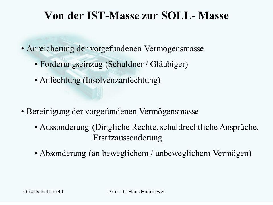 GesellschaftsrechtProf. Dr. Hans Haarmeyer Von der IST-Masse zur SOLL- Masse Anreicherung der vorgefundenen Vermögensmasse Forderungseinzug (Schuldner