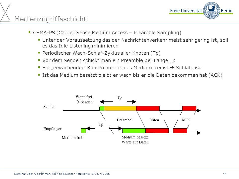 16 Seminar über Algorithmen, Ad Hoc & Sensor Netzwerke, 07. Juni 2006 Medienzugriffsschicht  CSMA-PS (Carrier Sense Medium Access – Preamble Sampling
