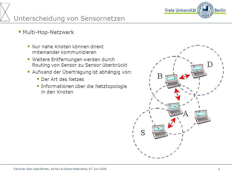 6 Seminar über Algorithmen, Ad Hoc & Sensor Netzwerke, 07. Juni 2006 Unterscheidung von Sensornetzen  Multi-Hop-Netzwerk  Nur nahe Knoten können dir