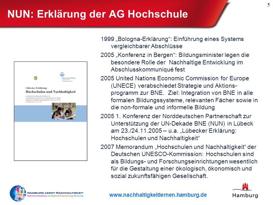 6 Vorschlag zur Umsetzung in Hochschulen 1.Bis 2010 BNE in alle Studienprogramme integrieren 2.Bis 2010 inter-/transdiszipl.