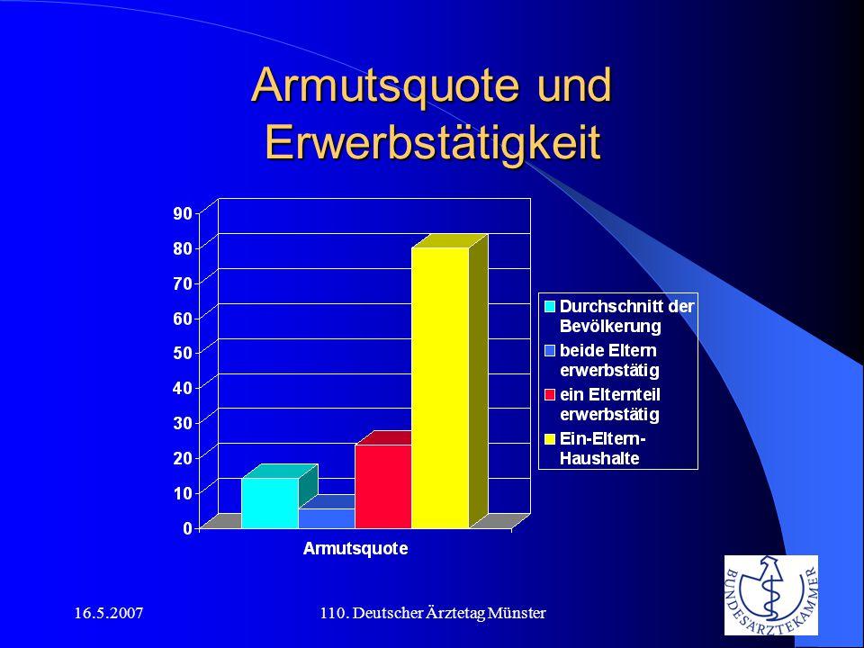 16.5.2007110. Deutscher Ärztetag Münster Armutsquote und Erwerbstätigkeit