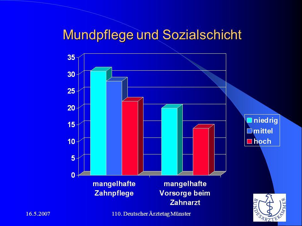 16.5.2007110. Deutscher Ärztetag Münster Mundpflege und Sozialschicht