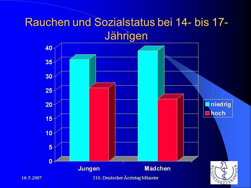 16.5.2007110. Deutscher Ärztetag Münster Rauchen und Sozialstatus bei 14- bis 17- Jährigen