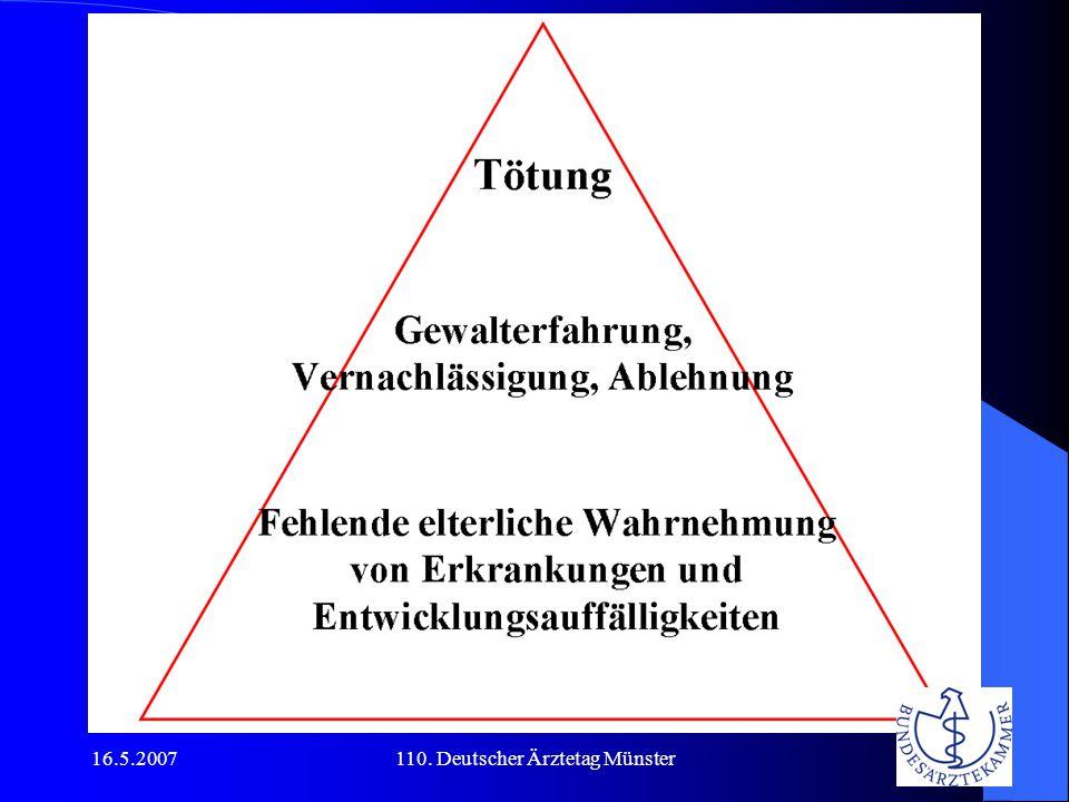 16.5.2007110. Deutscher Ärztetag Münster