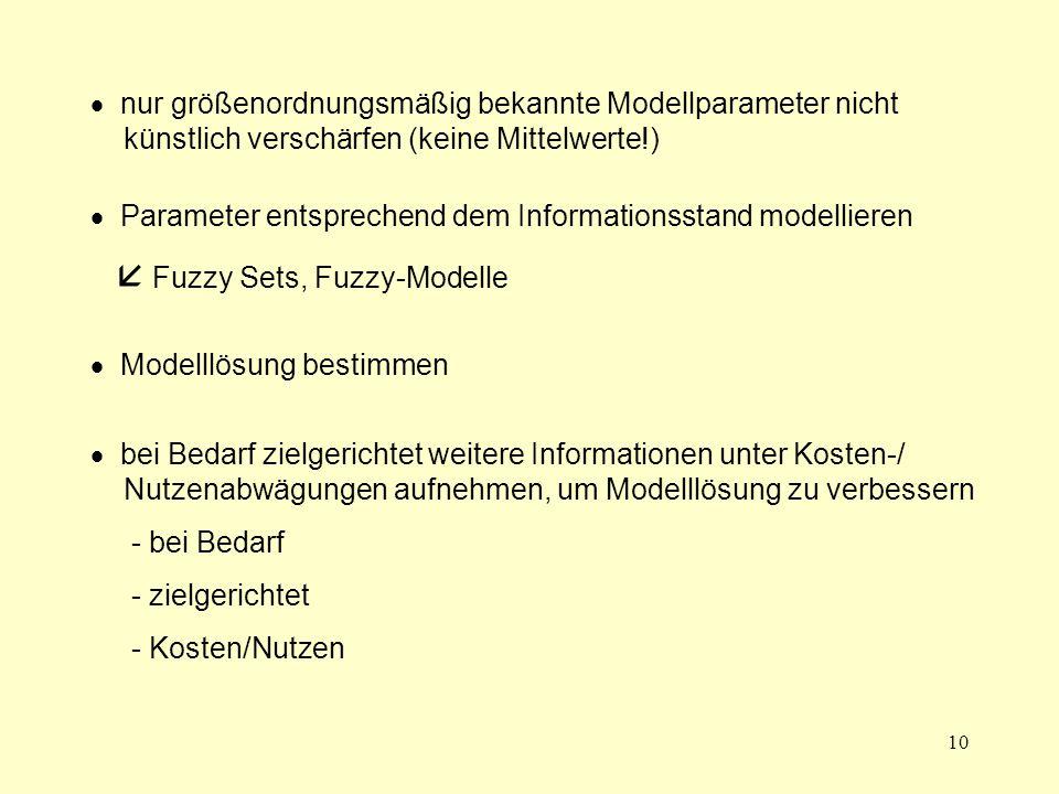 10  nur größenordnungsmäßig bekannte Modellparameter nicht künstlich verschärfen (keine Mittelwerte!)  Parameter entsprechend dem Informationsstand