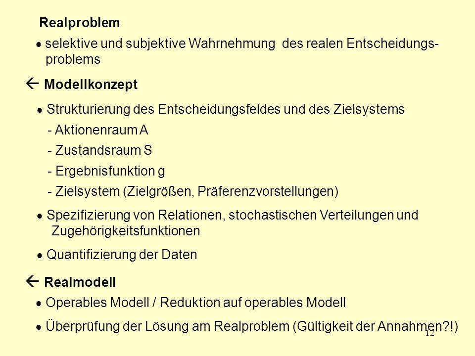 12 Realproblem  selektive und subjektive Wahrnehmung des realen Entscheidungs- problems  Modellkonzept  Strukturierung des Entscheidungsfeldes und