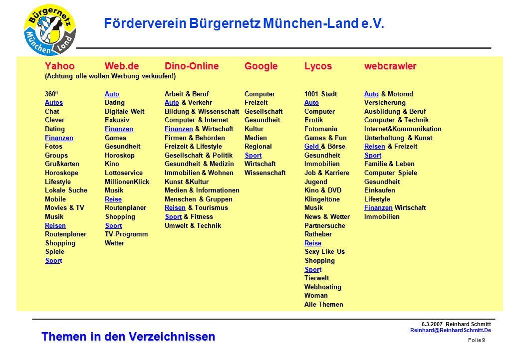 Folie 9 6.3.2007 Reinhard Schmitt Reinhard@ReinhardSchmitt.De Förderverein Bürgernetz München-Land e.V.
