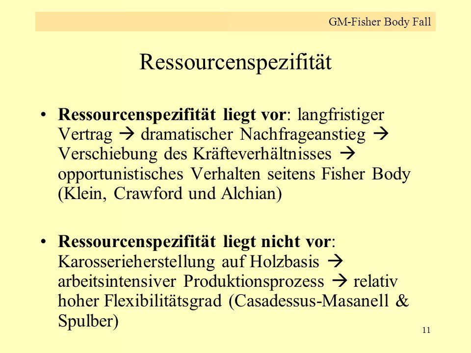 12 Marktausschluß Durch die Akquisition von Fisher Body schloß GM andere Konkurrenten (bsp.