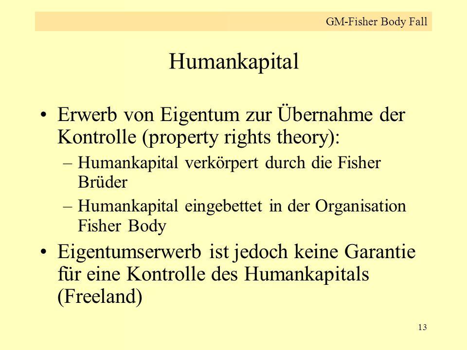 13 Humankapital Erwerb von Eigentum zur Übernahme der Kontrolle (property rights theory): –Humankapital verkörpert durch die Fisher Brüder –Humankapit