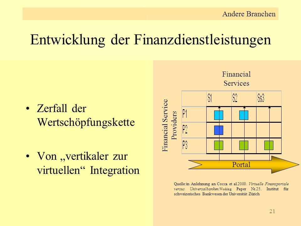 """21 Entwicklung der Finanzdienstleistungen Zerfall der Wertschöpfungskette Von """"vertikaler zur virtuellen"""" Integration Portal Financial Services Financ"""