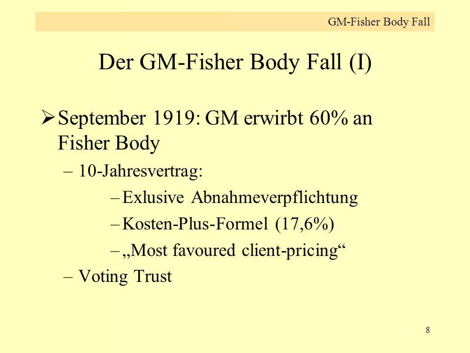 9 Der GM-Fisher Body Fall (II)  Dramatischer Nachfrageanstieg nach geschlossenen Karosserien Anfang der Zwanziger  Juni 1926: GM erwirbt verbleibende 40% von Fisher Body GM-Fisher Body Fall
