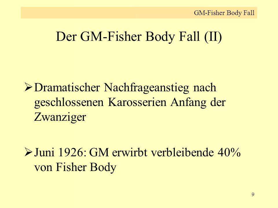 9 Der GM-Fisher Body Fall (II)  Dramatischer Nachfrageanstieg nach geschlossenen Karosserien Anfang der Zwanziger  Juni 1926: GM erwirbt verbleibend
