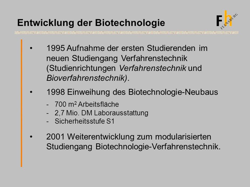 Entwicklung der Biotechnologie 1995 Aufnahme der ersten Studierenden im neuen Studiengang Verfahrenstechnik (Studienrichtungen Verfahrenstechnik und B