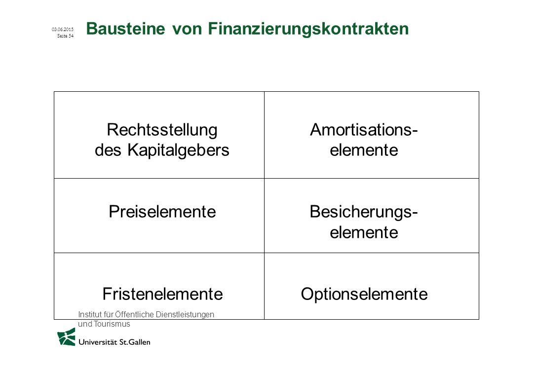 Institut für Öffentliche Dienstleistungen und Tourismus 03.06.2015 Seite 54 Bausteine von Finanzierungskontrakten Rechtsstellung des Kapitalgebers Pre