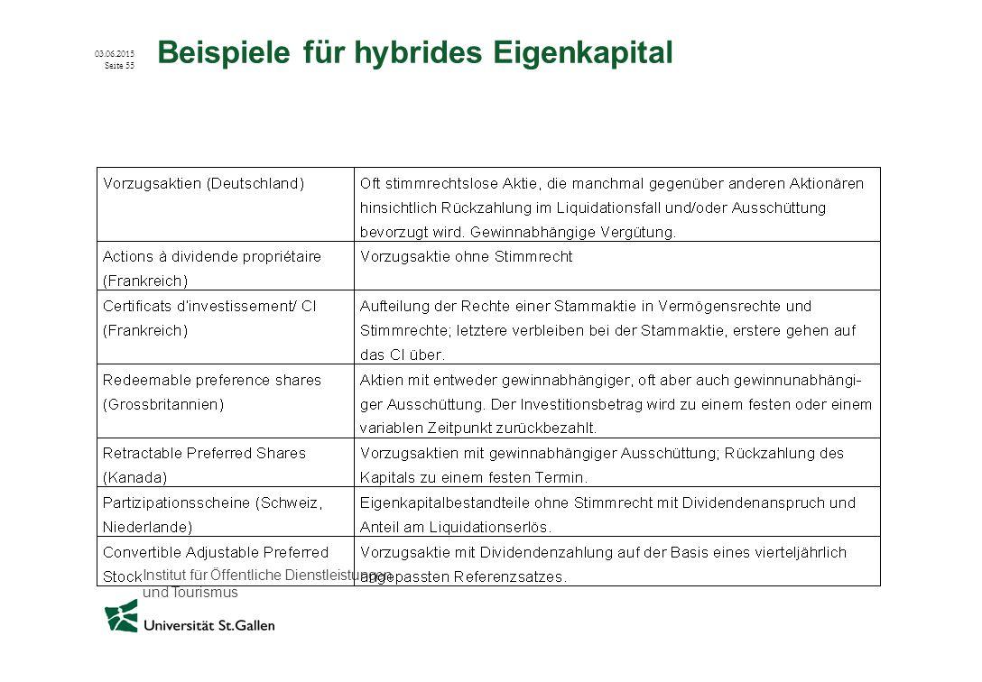 Institut für Öffentliche Dienstleistungen und Tourismus 03.06.2015 Seite 55 Beispiele für hybrides Eigenkapital