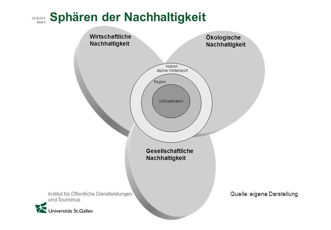Institut für Öffentliche Dienstleistungen und Tourismus 03.06.2015 Seite 37 Allgemeine Tendenzen in der Wirtschaft 1.