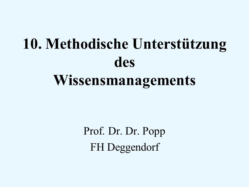 10. Methodische Unterstützung des Wissensmanagements Prof. Dr. Dr. Popp FH Deggendorf
