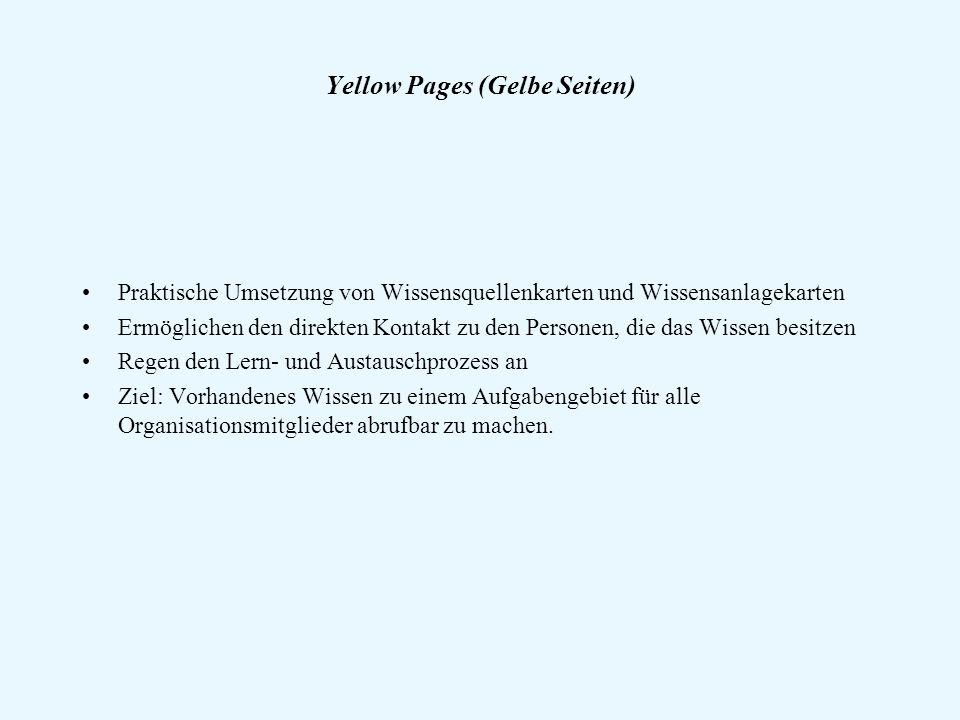 Yellow Pages (Gelbe Seiten) Praktische Umsetzung von Wissensquellenkarten und Wissensanlagekarten Ermöglichen den direkten Kontakt zu den Personen, die das Wissen besitzen Regen den Lern- und Austauschprozess an Ziel: Vorhandenes Wissen zu einem Aufgabengebiet für alle Organisationsmitglieder abrufbar zu machen.