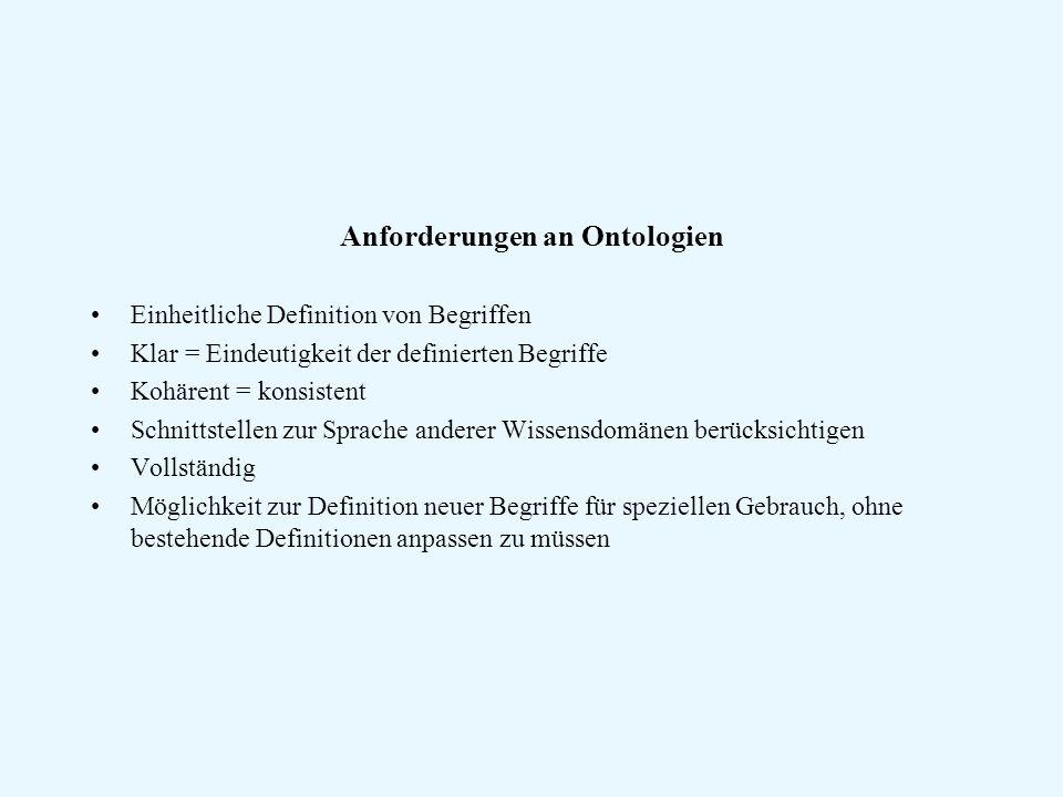 Anforderungen an Ontologien Einheitliche Definition von Begriffen Klar = Eindeutigkeit der definierten Begriffe Kohärent = konsistent Schnittstellen zur Sprache anderer Wissensdomänen berücksichtigen Vollständig Möglichkeit zur Definition neuer Begriffe für speziellen Gebrauch, ohne bestehende Definitionen anpassen zu müssen