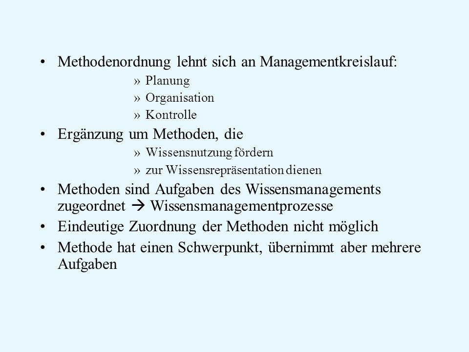 Methodenordnung lehnt sich an Managementkreislauf: »Planung »Organisation »Kontrolle Ergänzung um Methoden, die »Wissensnutzung fördern »zur Wissensrepräsentation dienen Methoden sind Aufgaben des Wissensmanagements zugeordnet  Wissensmanagementprozesse Eindeutige Zuordnung der Methoden nicht möglich Methode hat einen Schwerpunkt, übernimmt aber mehrere Aufgaben
