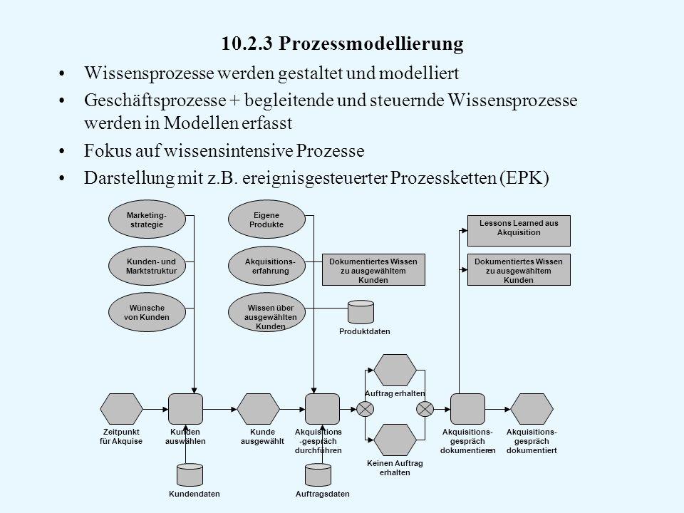 10.2.3 Prozessmodellierung Wissensprozesse werden gestaltet und modelliert Geschäftsprozesse + begleitende und steuernde Wissensprozesse werden in Modellen erfasst Fokus auf wissensintensive Prozesse Darstellung mit z.B.