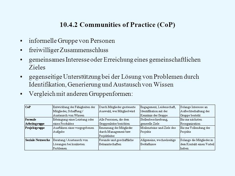10.4.2 Communities of Practice (CoP) informelle Gruppe von Personen freiwilliger Zusammenschluss gemeinsames Interesse oder Erreichung eines gemeinschaftlichen Zieles gegenseitige Unterstützung bei der Lösung von Problemen durch Identifikation, Generierung und Austausch von Wissen Vergleich mit anderen Gruppenformen: