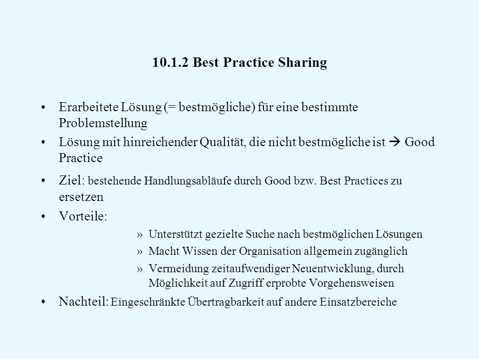 10.1.2 Best Practice Sharing Erarbeitete Lösung (= bestmögliche) für eine bestimmte Problemstellung Lösung mit hinreichender Qualität, die nicht bestmögliche ist  Good Practice Ziel: bestehende Handlungsabläufe durch Good bzw.