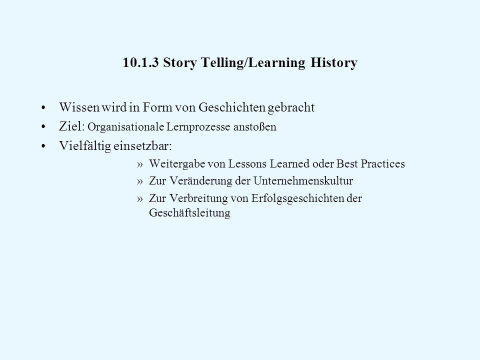 10.1.3 Story Telling/Learning History Wissen wird in Form von Geschichten gebracht Ziel: Organisationale Lernprozesse anstoßen Vielfältig einsetzbar: »Weitergabe von Lessons Learned oder Best Practices »Zur Veränderung der Unternehmenskultur »Zur Verbreitung von Erfolgsgeschichten der Geschäftsleitung