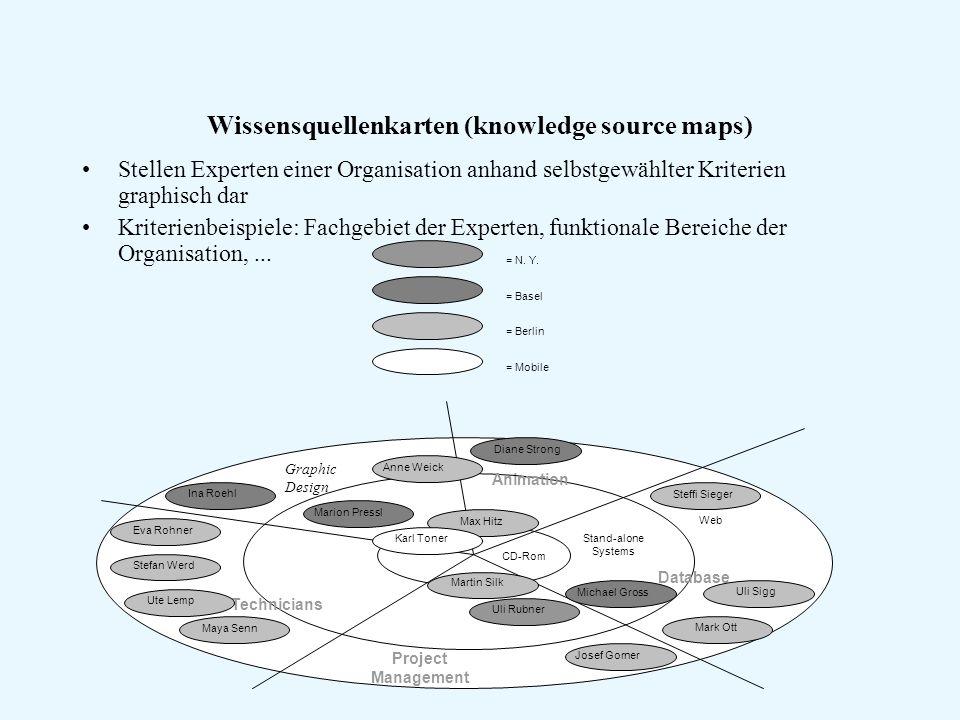 Wissensquellenkarten (knowledge source maps) Stellen Experten einer Organisation anhand selbstgewählter Kriterien graphisch dar Kriterienbeispiele: Fachgebiet der Experten, funktionale Bereiche der Organisation,...
