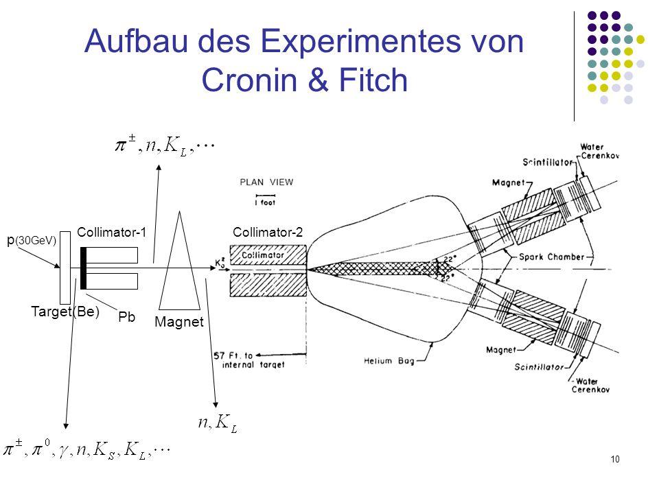 10 Aufbau des Experimentes von Cronin & Fitch p (30GeV) Target(Be) Collimator-1 Magnet Collimator-2 Pb
