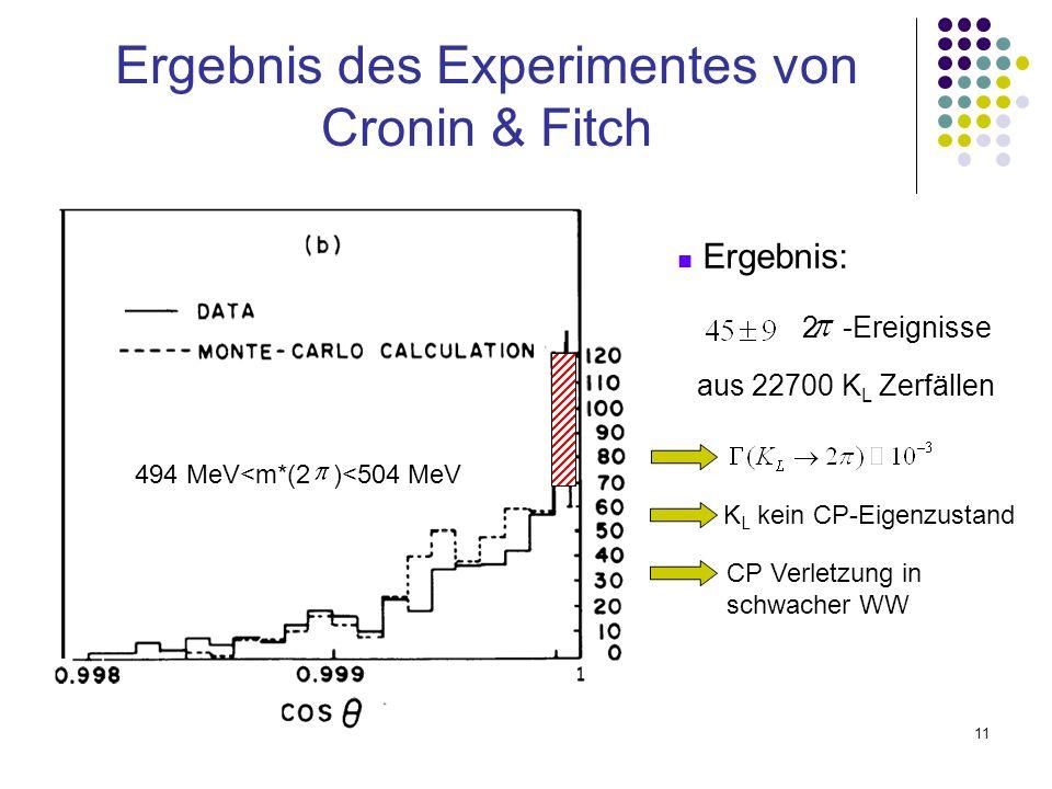 11 Ergebnis des Experimentes von Cronin & Fitch Ergebnis: 2 -Ereignisse aus 22700 K L Zerfällen 494 MeV<m*(2 )<504 MeV K L kein CP-Eigenzustand CP Ver